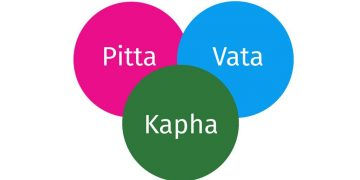 whats-your-ayurvedic-dosha-quiz-ekhartyoga-1
